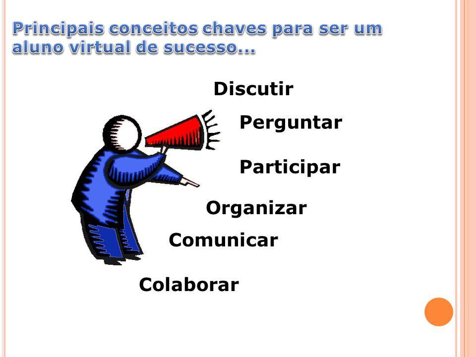 Colaborar Perguntar Participar Organizar Comunicar Discutir