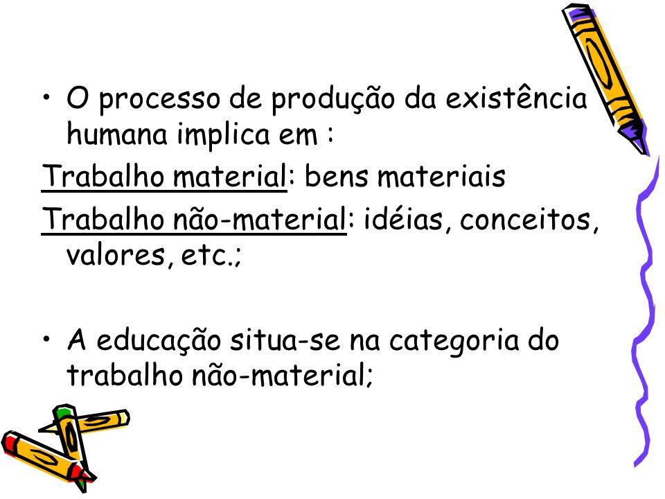 O processo de produção da existência humana implica em : Trabalho material: bens materiais Trabalho não-material: idéias, conceitos, valores, etc.; A
