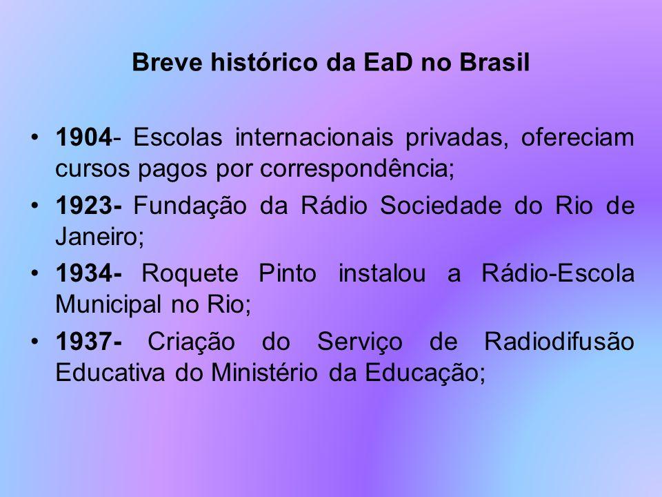 Breve histórico da EaD no Brasil 1904- Escolas internacionais privadas, ofereciam cursos pagos por correspondência; 1923- Fundação da Rádio Sociedade