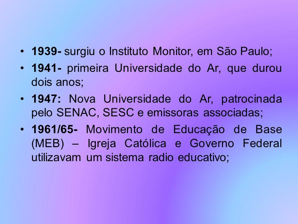 1939- surgiu o Instituto Monitor, em São Paulo; 1941- primeira Universidade do Ar, que durou dois anos; 1947: Nova Universidade do Ar, patrocinada pel