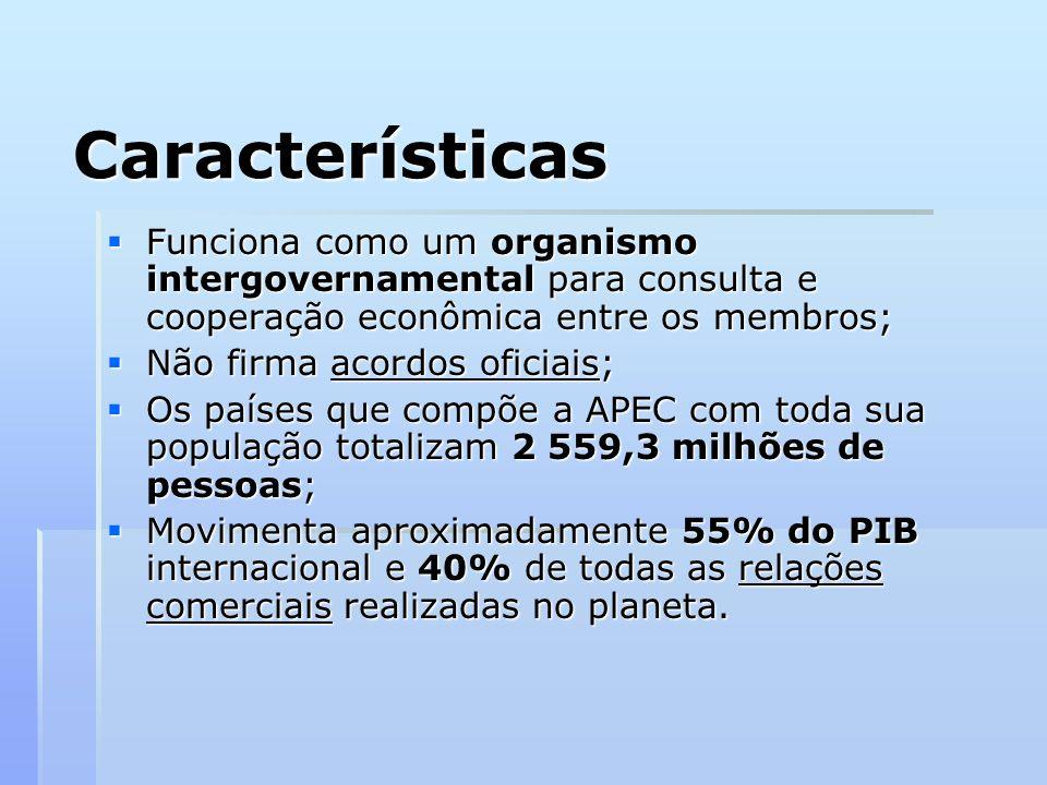 Características Funciona como um organismo intergovernamental para consulta e cooperação econômica entre os membros; Funciona como um organismo interg