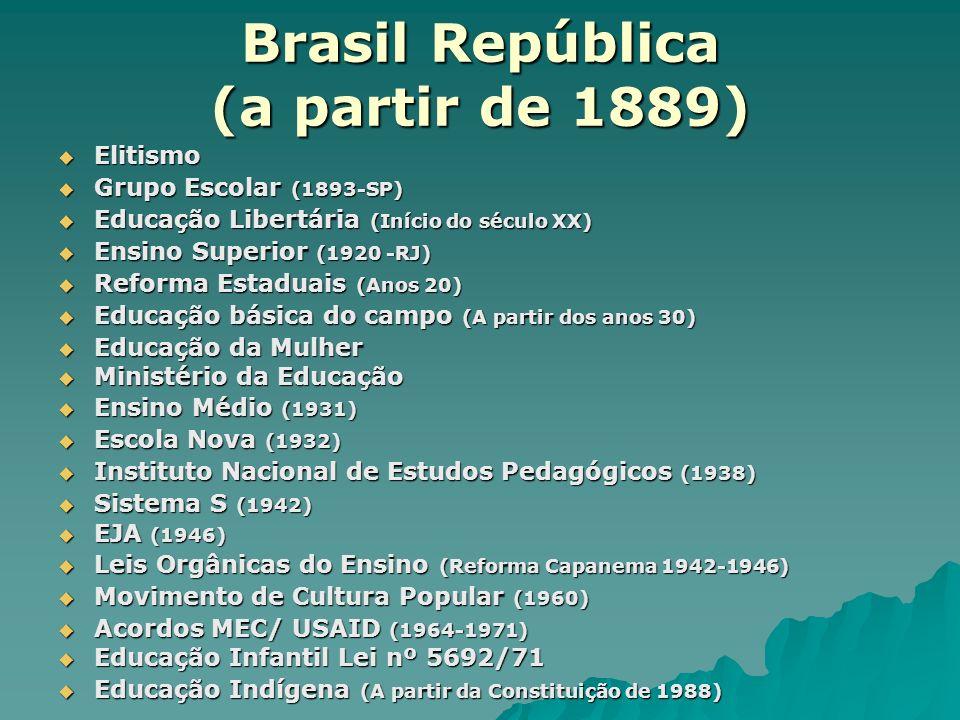 Brasil República (a partir de 1889) Elitismo Elitismo Grupo Escolar (1893-SP) Grupo Escolar (1893-SP) Educação Libertária (Início do século XX) Educaç
