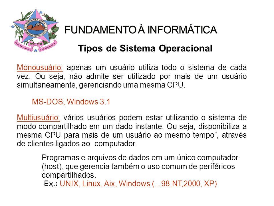 Tipos de Sistema Operacional Mono tarefa: só consegue executar uma atividade de cada vez.
