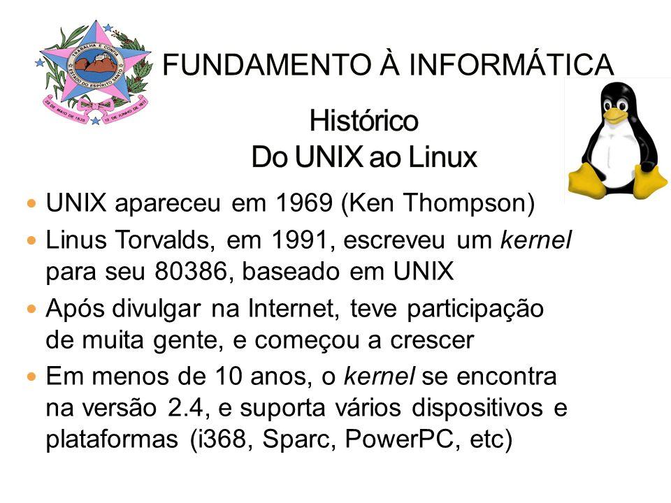 UNIX apareceu em 1969 (Ken Thompson) Linus Torvalds, em 1991, escreveu um kernel para seu 80386, baseado em UNIX Após divulgar na Internet, teve parti