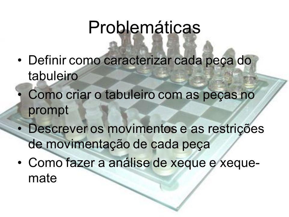 Problemáticas Definir como caracterizar cada peça do tabuleiro Como criar o tabuleiro com as peças no prompt Descrever os movimentos e as restrições d