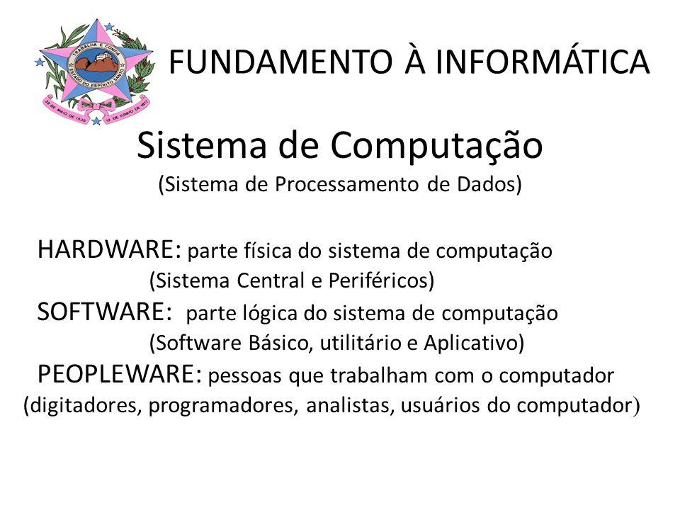 Sistema de Computação (Sistema de Processamento de Dados) HARDWARE: parte física do sistema de computação (Sistema Central e Periféricos) SOFTWARE: pa