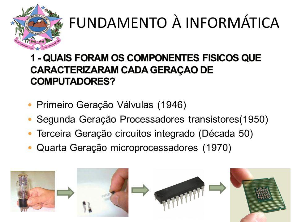 Primeiro Geração Válvulas (1946) Segunda Geração Processadores transistores(1950) Terceira Geração circuitos integrado (Década 50) Quarta Geração micr