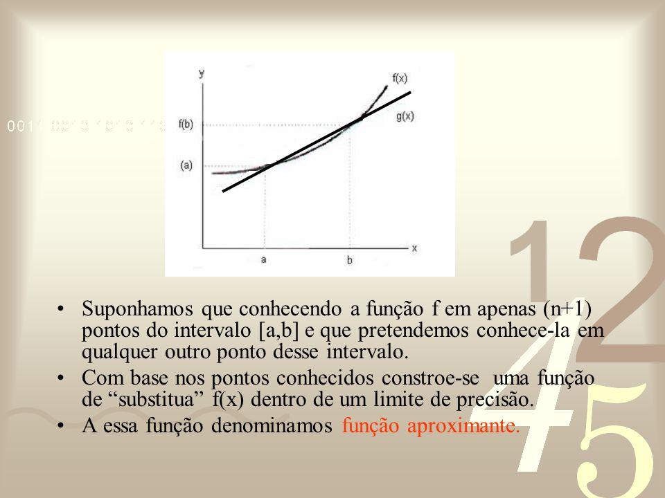 Suponhamos que conhecendo a função f em apenas (n+1) pontos do intervalo [a,b] e que pretendemos conhece-la em qualquer outro ponto desse intervalo. C
