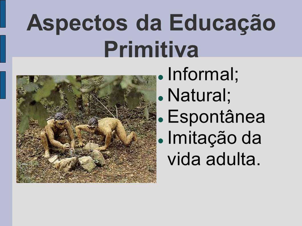 Aspectos da Educação Primitiva Informal; Natural; Espontânea Imitação da vida adulta.