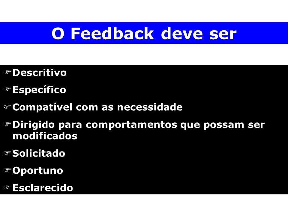 Descritivo Específico Compatível com as necessidade Dirigido para comportamentos que possam ser modificados Solicitado Oportuno Esclarecido O Feedback