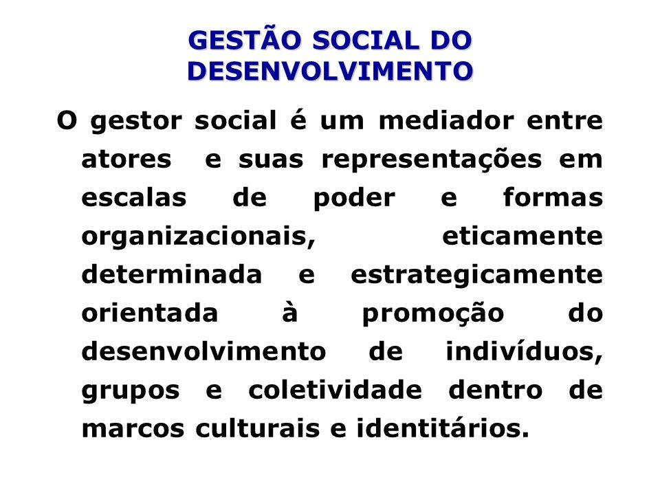GESTÃO SOCIAL DO DESENVOLVIMENTO O gestor social é um mediador entre atores e suas representações em escalas de poder e formas organizacionais, eticam