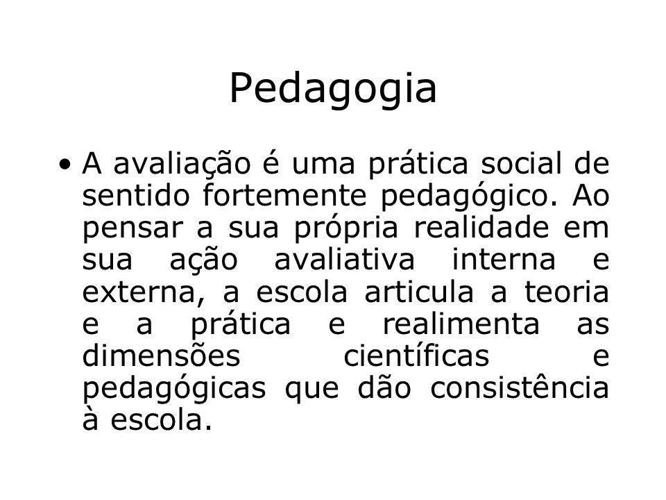 Pedagogia A avaliação é uma prática social de sentido fortemente pedagógico. Ao pensar a sua própria realidade em sua ação avaliativa interna e extern