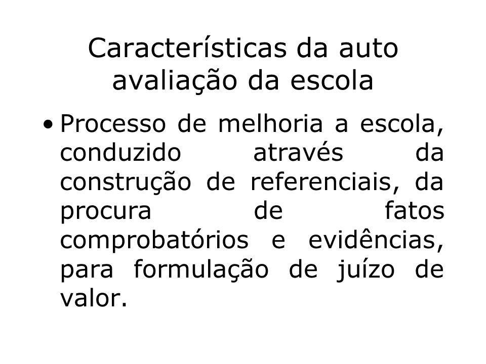 Características da auto avaliação da escola Processo de melhoria a escola, conduzido através da construção de referenciais, da procura de fatos compro