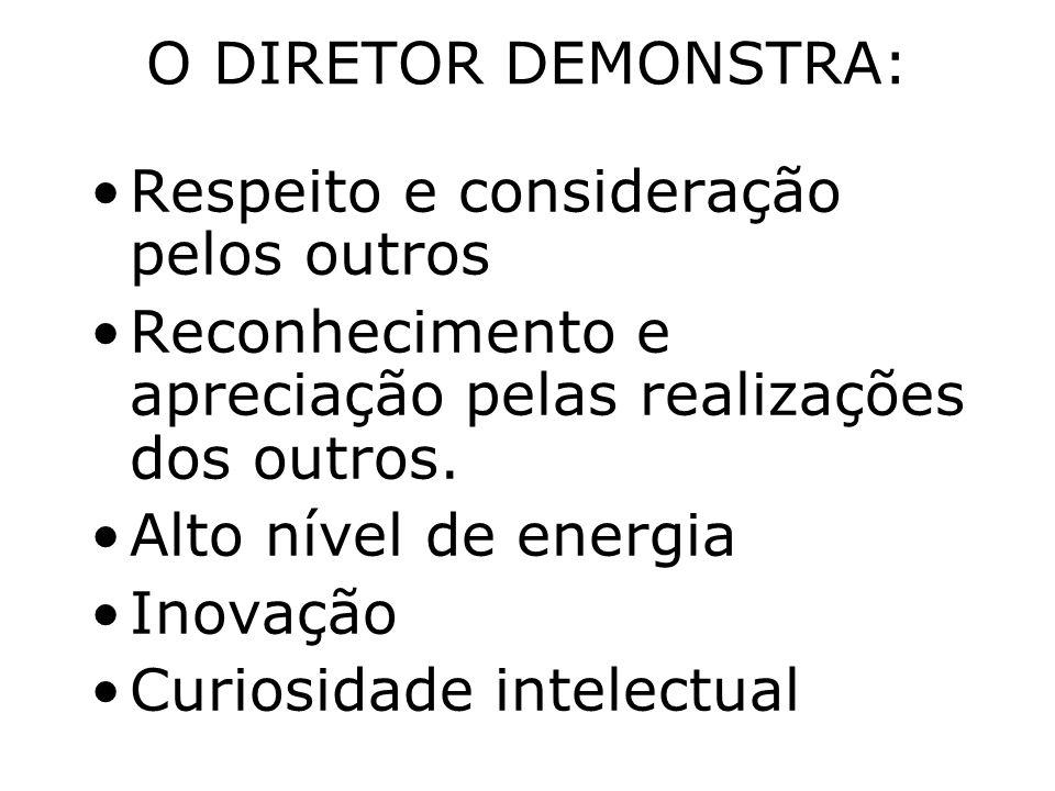 O DIRETOR DEMONSTRA: Respeito e consideração pelos outros Reconhecimento e apreciação pelas realizações dos outros. Alto nível de energia Inovação Cur