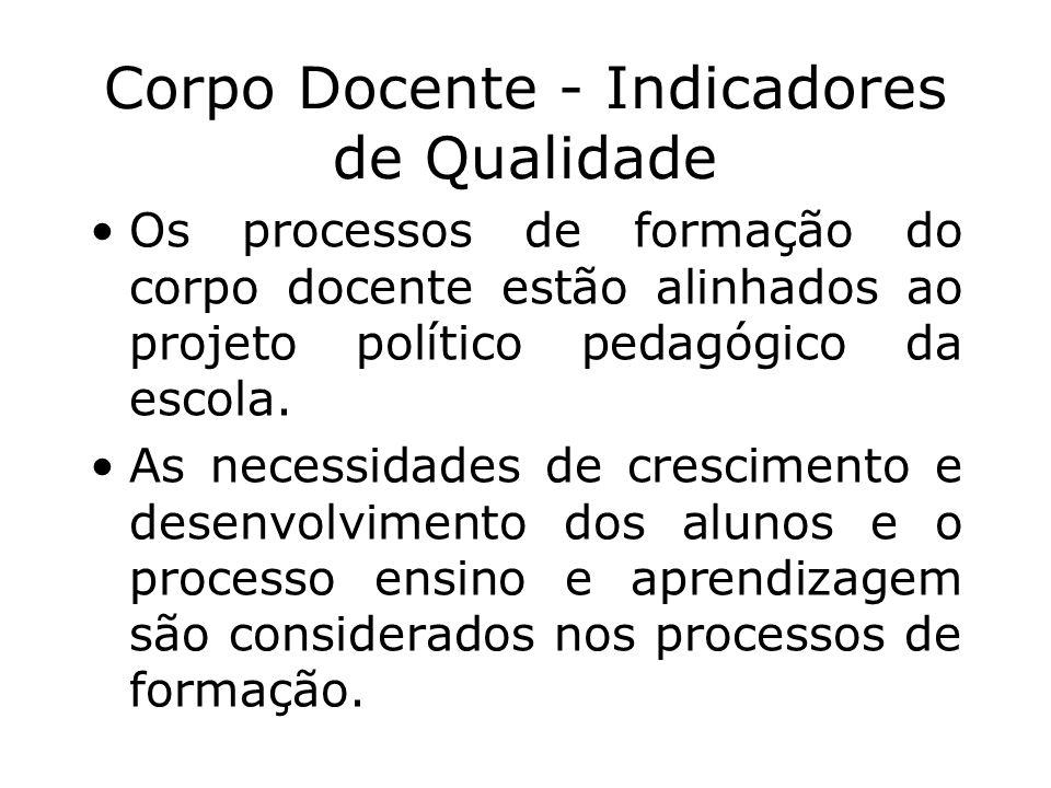 Corpo Docente - Indicadores de Qualidade Os processos de formação do corpo docente estão alinhados ao projeto político pedagógico da escola. As necess