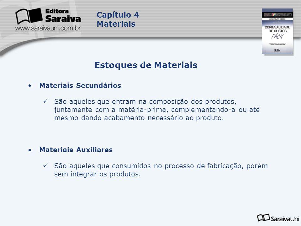 Capa da Obra Capítulo 4 Materiais Materiais Secundários São aqueles que entram na composição dos produtos, juntamente com a matéria-prima, complementa