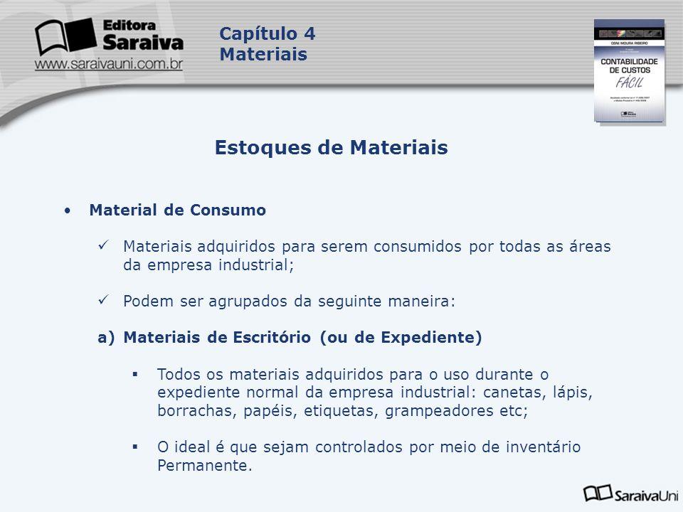 Capa da Obra Capítulo 4 Materiais Material de Consumo Materiais adquiridos para serem consumidos por todas as áreas da empresa industrial; Podem ser a
