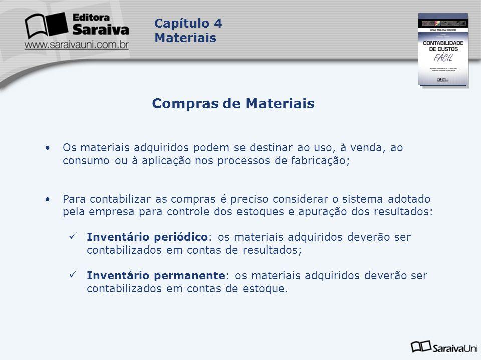 Capa da Obra Capítulo 4 Materiais Os materiais adquiridos podem se destinar ao uso, à venda, ao consumo ou à aplicação nos processos de fabricação; Pa