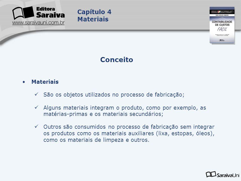Capa da Obra Capítulo 4 Materiais São os objetos utilizados no processo de fabricação; Alguns materiais integram o produto, como por exemplo, as matér
