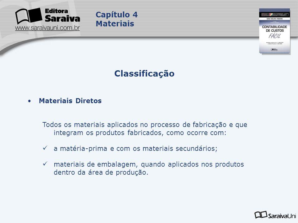 Capa da Obra Capítulo 4 Materiais Materiais Diretos Todos os materiais aplicados no processo de fabricação e que integram os produtos fabricados, como