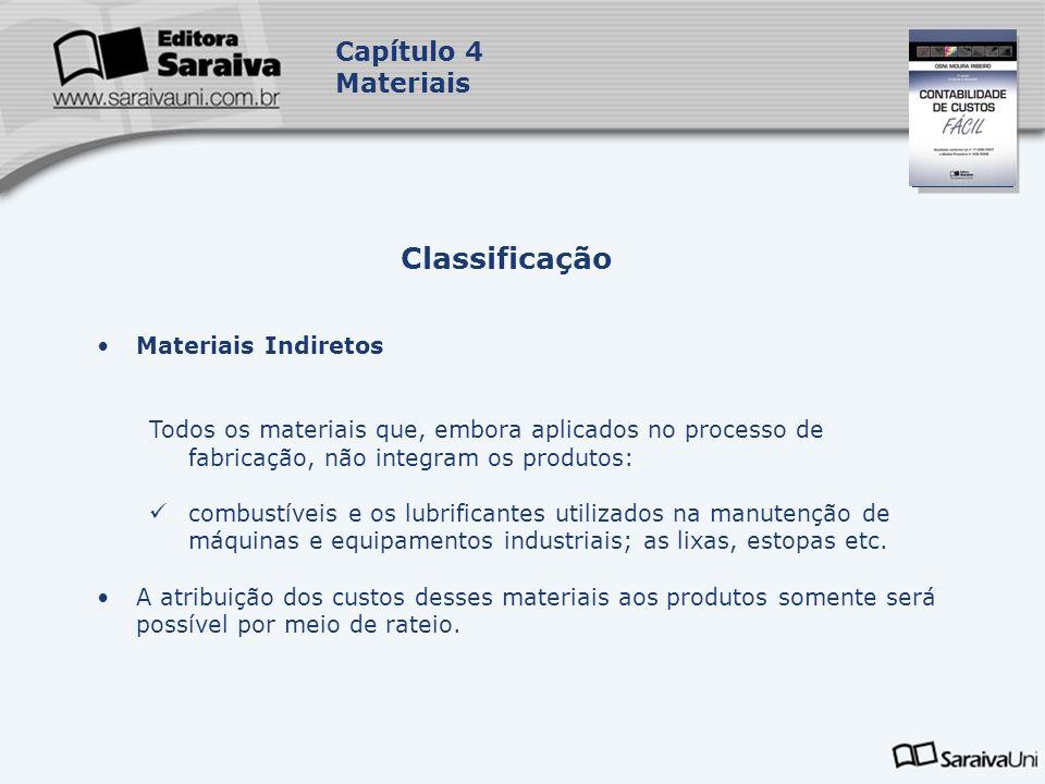 Capa da Obra Capítulo 4 Materiais Materiais Indiretos Todos os materiais que, embora aplicados no processo de fabricação, não integram os produtos: co