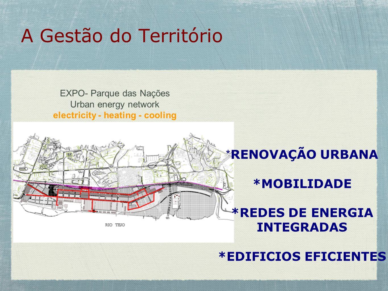 A Gestão do Território EXPO- Parque das Nações Urban energy network electricity - heating - cooling * RENOVAÇÃO URBANA *MOBILIDADE *REDES DE ENERGIA I