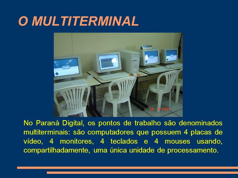 O MULTITERMINAL No Paraná Digital, os pontos de trabalho são denominados multiterminais: são computadores que possuem 4 placas de vídeo, 4 monitores,