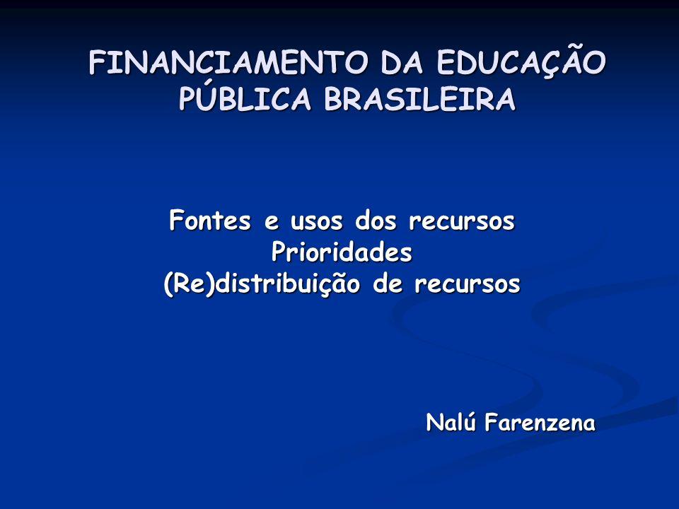 FINANCIAMENTO DA EDUCAÇÃO PÚBLICA BRASILEIRA Fontes e usos dos recursos Prioridades (Re)distribuição de recursos Nalú Farenzena