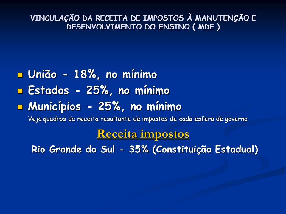 VINCULAÇÃO DA RECEITA DE IMPOSTOS À MANUTENÇÃO E DESENVOLVIMENTO DO ENSINO ( MDE ) União - 18%, no mínimo União - 18%, no mínimo Estados - 25%, no mín