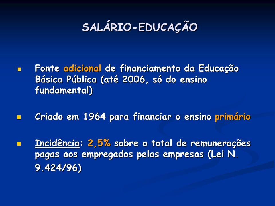 SALÁRIO-EDUCAÇÃO SALÁRIO-EDUCAÇÃO Fonte adicional de financiamento da Educação Básica Pública (até 2006, só do ensino fundamental) Criado em 1964 para