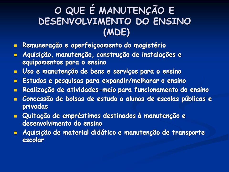 O QUE É MANUTENÇÃO E DESENVOLVIMENTO DO ENSINO (MDE) Remuneração e aperfeiçoamento do magistério Remuneração e aperfeiçoamento do magistério Aquisição
