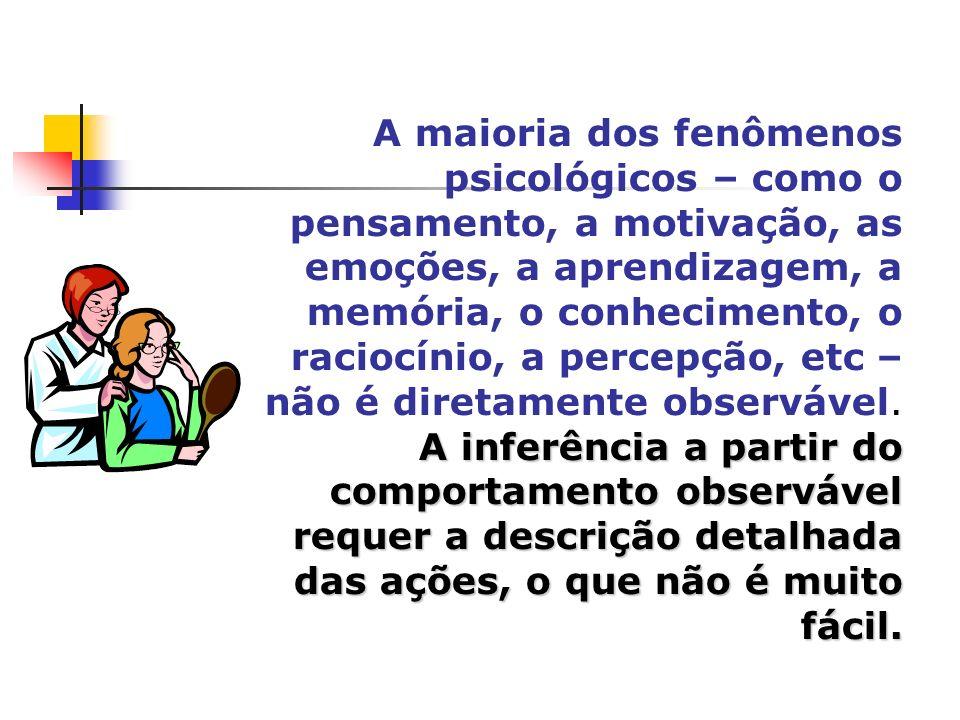 A inferência a partir do comportamento observável requer a descrição detalhada das ações, o que não é muito fácil. A maioria dos fenômenos psicológico
