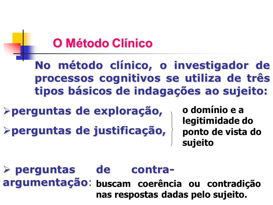 O Método Clínico No método clínico, o investigador de processos cognitivos se utiliza de três tipos básicos de indagações ao sujeito: perguntas de exp