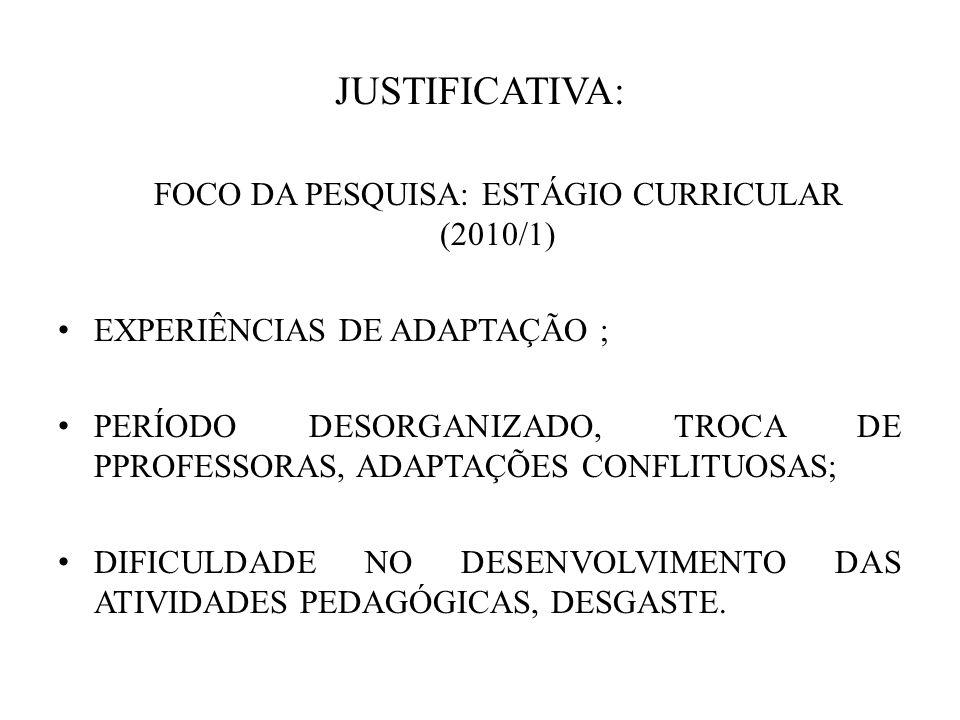 JUSTIFICATIVA: FOCO DA PESQUISA: ESTÁGIO CURRICULAR (2010/1) EXPERIÊNCIAS DE ADAPTAÇÃO ; PERÍODO DESORGANIZADO, TROCA DE PPROFESSORAS, ADAPTAÇÕES CONF
