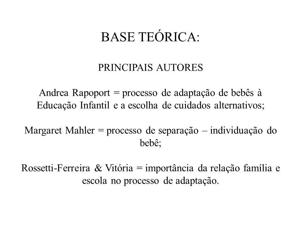 BASE TEÓRICA: PRINCIPAIS AUTORES Andrea Rapoport = processo de adaptação de bebês à Educação Infantil e a escolha de cuidados alternativos; Margaret M