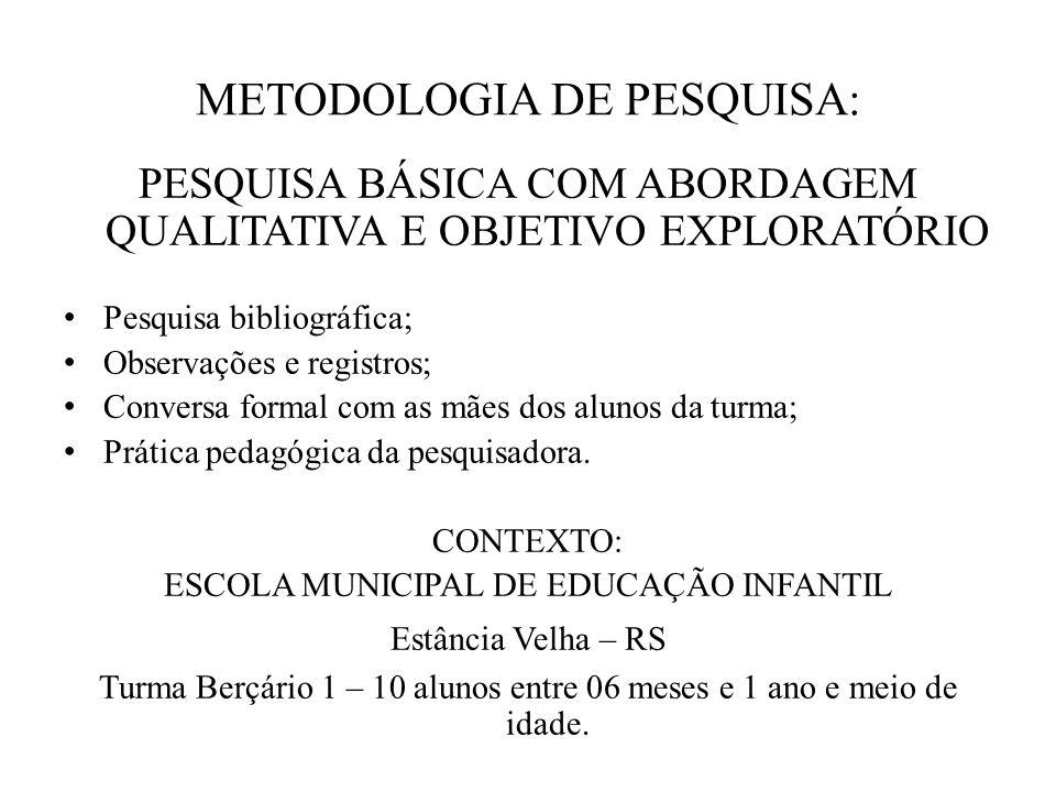 METODOLOGIA DE PESQUISA: PESQUISA BÁSICA COM ABORDAGEM QUALITATIVA E OBJETIVO EXPLORATÓRIO Pesquisa bibliográfica; Observações e registros; Conversa f