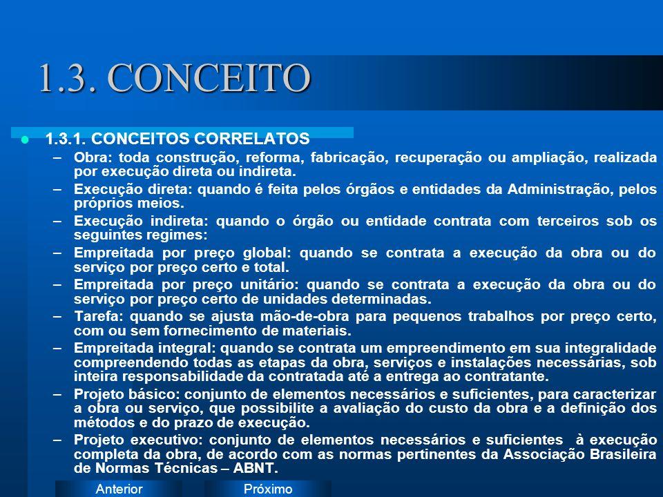 PróximoAnterior 1.3. CONCEITO 1.3.1. CONCEITOS CORRELATOS –Obra: toda construção, reforma, fabricação, recuperação ou ampliação, realizada por execuçã