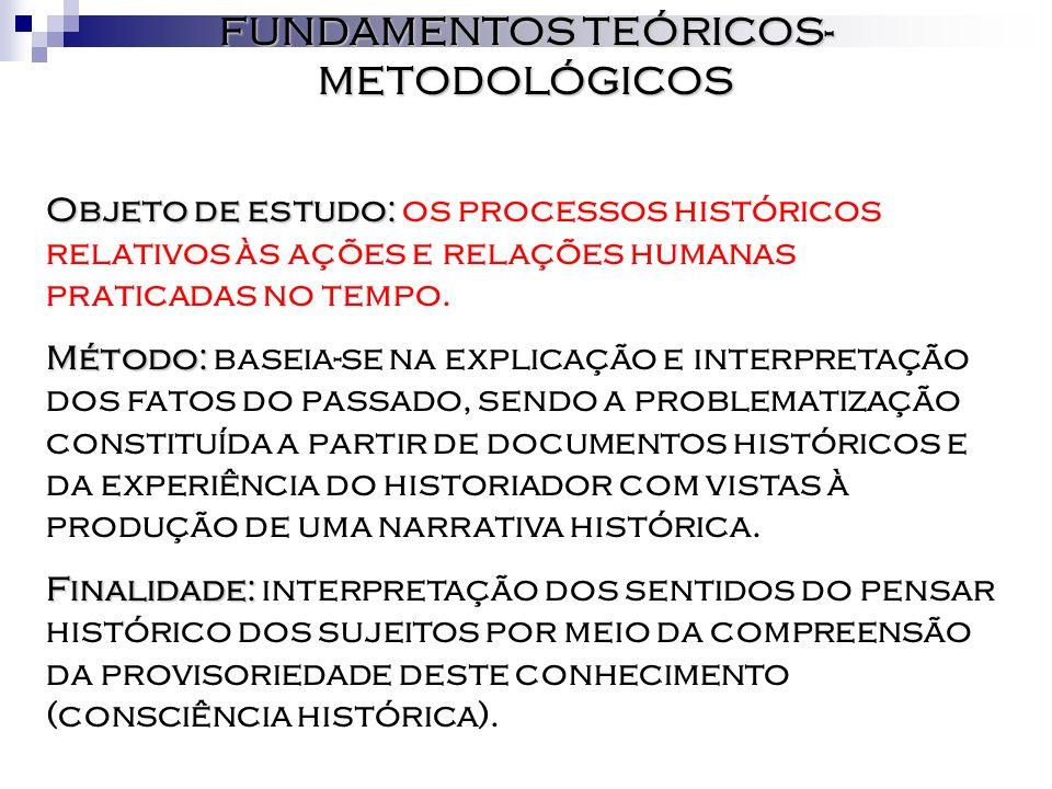 FUNDAMENTOS TEÓRICOS- METODOLÓGICOS Objeto de estudo: Objeto de estudo: os processos históricos relativos às ações e relações humanas praticadas no te