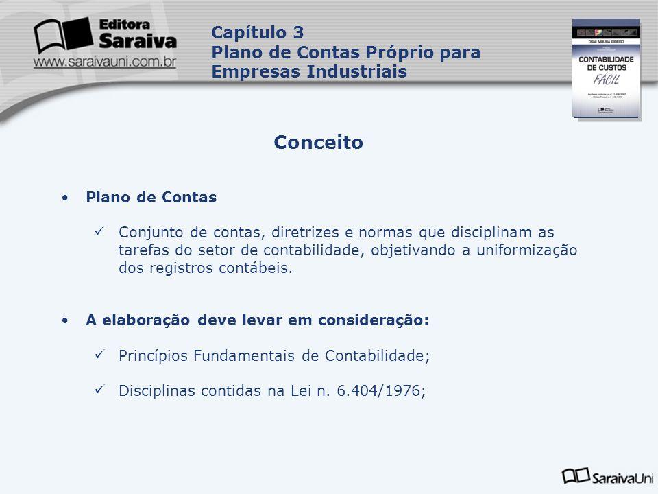Capa da Obra Capítulo 3 Plano de Contas Próprio para Empresas Industriais Plano de Contas Conjunto de contas, diretrizes e normas que disciplinam as t