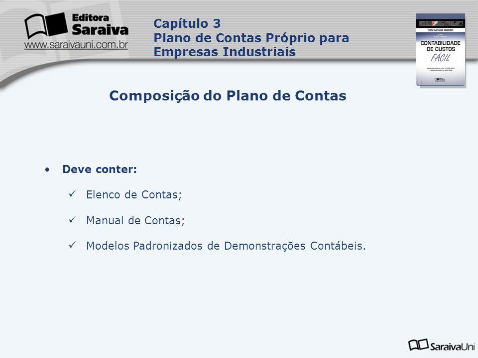 Capa da Obra Deve conter: Elenco de Contas; Manual de Contas; Modelos Padronizados de Demonstrações Contábeis. Composição do Plano de Contas Capítulo