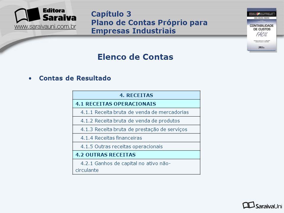 Capa da Obra Contas de Resultado Elenco de Contas Capítulo 3 Plano de Contas Próprio para Empresas Industriais 4. RECEITAS 4.1 RECEITAS OPERACIONAIS 4