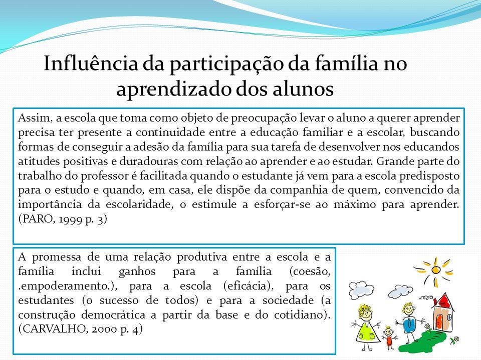 Influência da participação da família no aprendizado dos alunos Assim, a escola que toma como objeto de preocupação levar o aluno a querer aprender pr