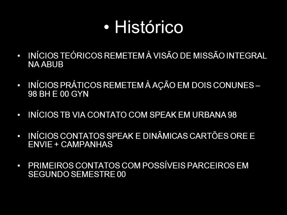 Histórico INÍCIOS TEÓRICOS REMETEM À VISÃO DE MISSÃO INTEGRAL NA ABUB INÍCIOS PRÁTICOS REMETEM À AÇÃO EM DOIS CONUNES – 98 BH E 00 GYN INÍCIOS TB VIA