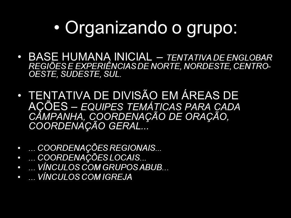 Organizando o grupo: BASE HUMANA INICIAL – TENTATIVA DE ENGLOBAR REGIÕES E EXPERIÊNCIAS DE NORTE, NORDESTE, CENTRO- OESTE, SUDESTE, SUL. TENTATIVA DE
