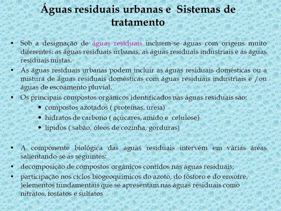 Águas residuais urbanas e Sistemas de tratamento A componente biológica das aguas residuais intervém em várias áreas salientando-se as seguintes: decomposição de compostos orgânicos contidos nas águas residuais; participação nos ciclos biogeoquímicos do azoto, do fósforo e do enxofre, )elementos fundamentais que se apresentam nas águas residuais como nitratos, fosfatos e sulfatos