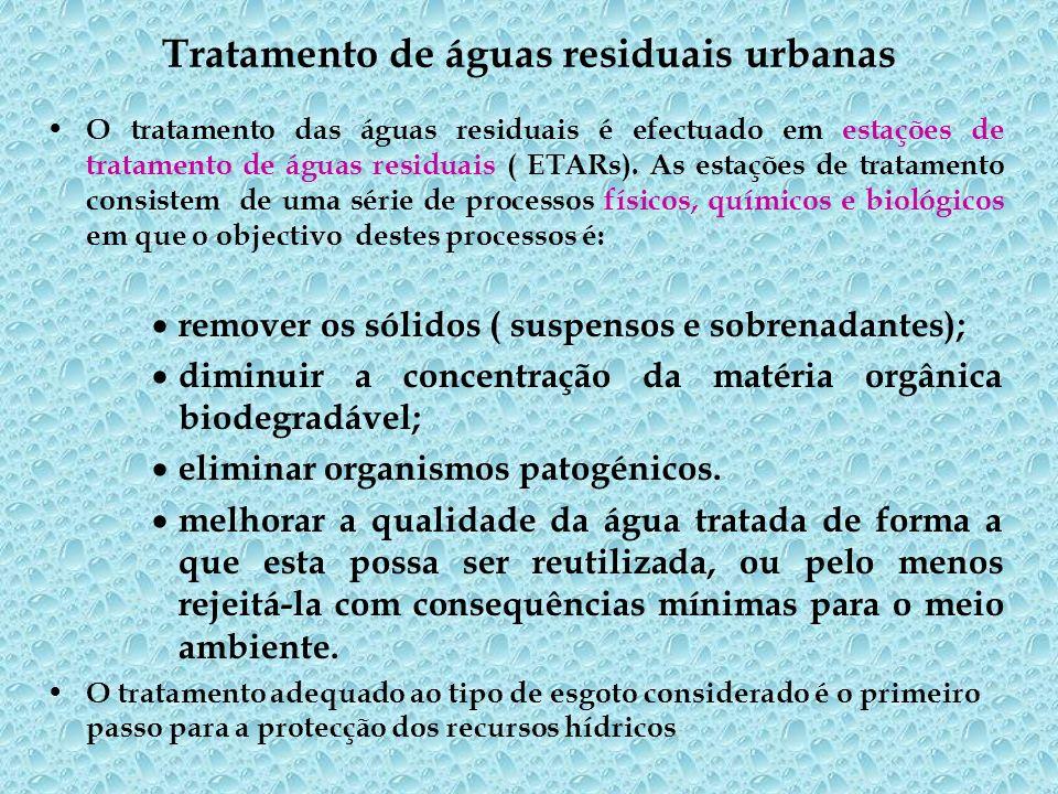 Tratamento de águas residuais urbanas O tratamento das águas residuais é efectuado em estações de tratamento de águas residuais ( ETARs). As estações