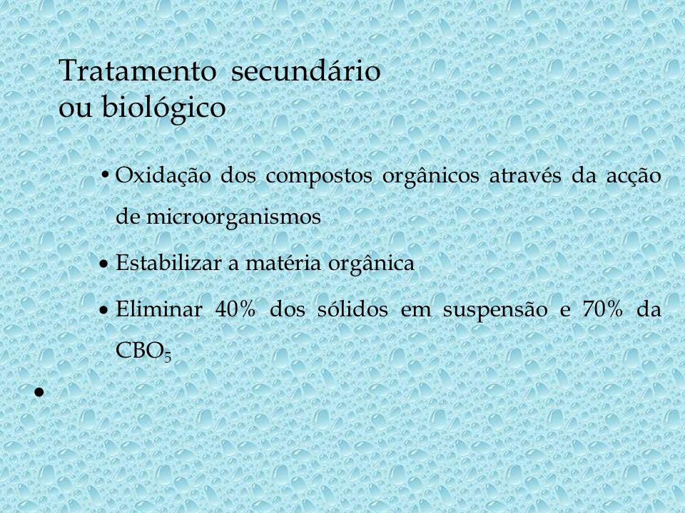 Tratamento secundário ou biológico Oxidação dos compostos orgânicos através da acção de microorganismos Estabilizar a matéria orgânica Eliminar 40% do