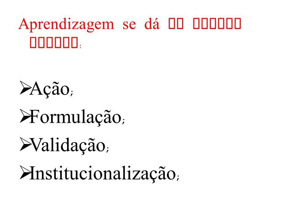 Aprendizagem se d á em quatro etapas : Ação ; Formulação ; Validação ; Institucionalização ;