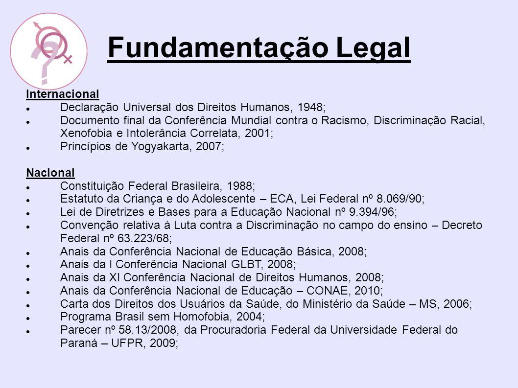 Fundamentação Legal Internacional Declaração Universal dos Direitos Humanos, 1948; Documento final da Conferência Mundial contra o Racismo, Discrimina