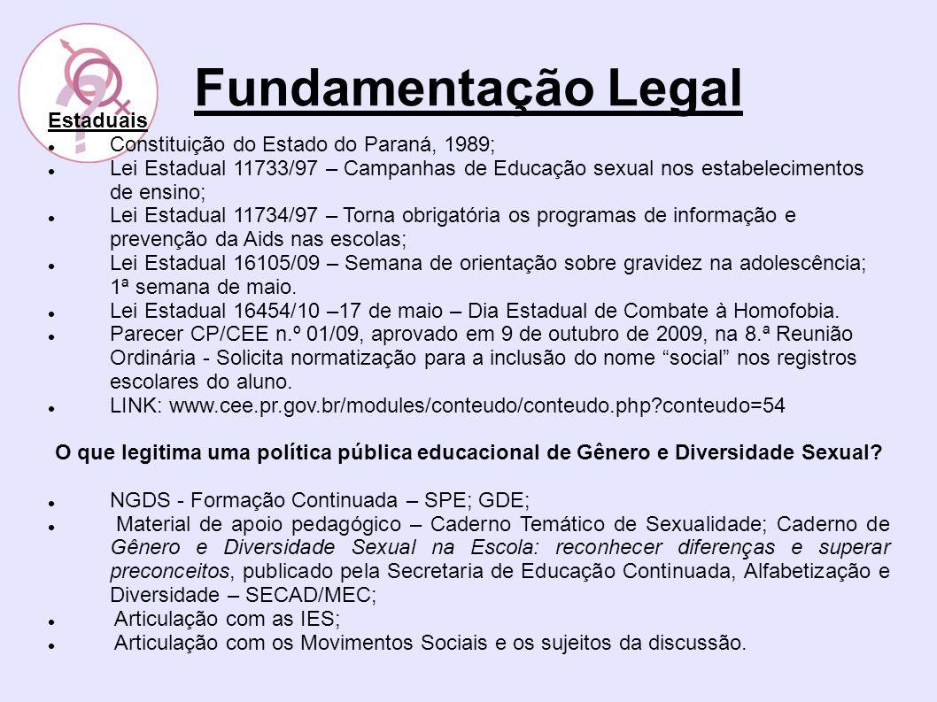 Fundamentação Legal Estaduais Constituição do Estado do Paraná, 1989; Lei Estadual 11733/97 – Campanhas de Educação sexual nos estabelecimentos de ens